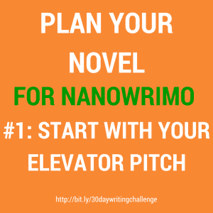 writing an elevator pitch Scroll down for dozens of examples, samples, and templates of the 30-second elevator pitch customize your elevator pitch right here it takes less than 2 minutes simply choose whether you want to grow your business or find a job, then click next.